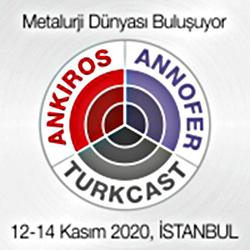 Ankiros 2020