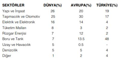 kompozit der tablo1