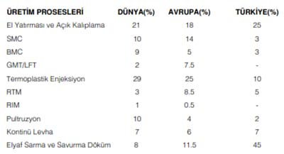 kompozit der tablo2